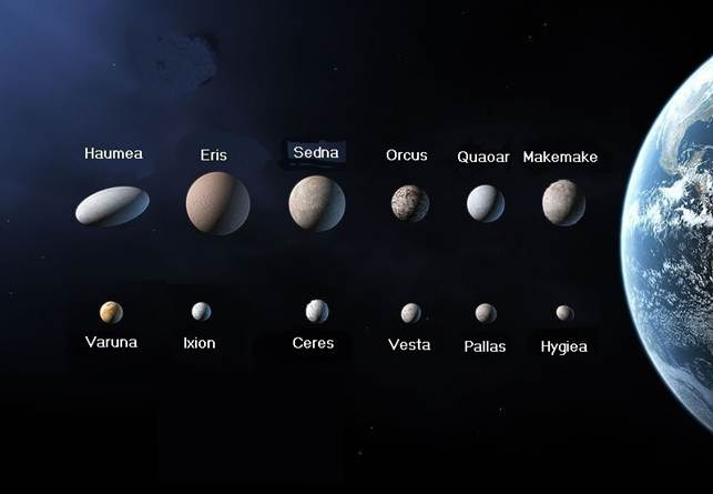 Description: C:\Users\Owner\Pictures\Astronomy\dwarf planets.jpg